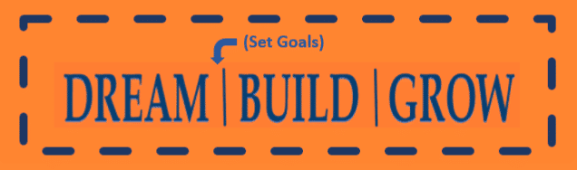 Building More Business Goals
